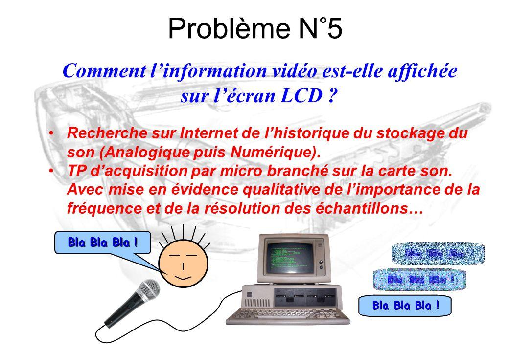 Recherche sur Internet de l'historique du stockage du son (Analogique puis Numérique). TP d'acquisition par micro branché sur la carte son. Avec mise