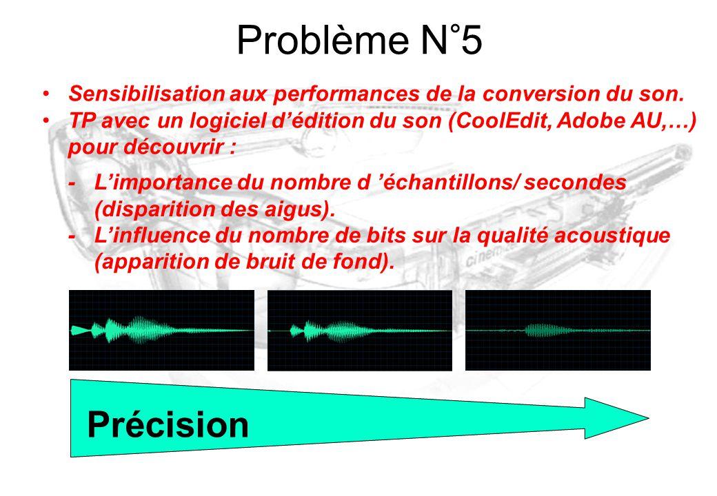 Précision Problème N°5 Sensibilisation aux performances de la conversion du son. TP avec un logiciel d'édition du son (CoolEdit, Adobe AU,…) pour déco