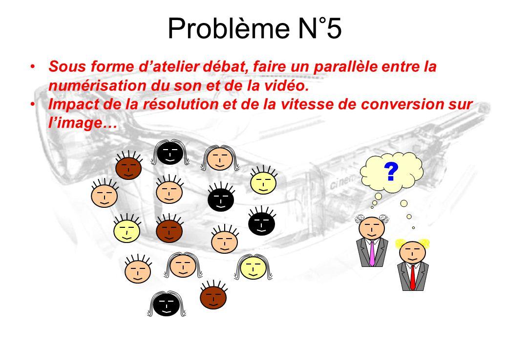 Problème N°5 Sous forme d'atelier débat, faire un parallèle entre la numérisation du son et de la vidéo. Impact de la résolution et de la vitesse de c