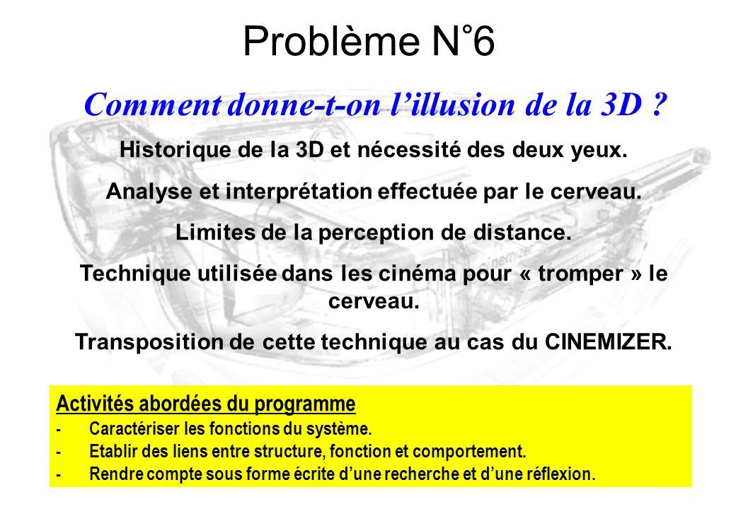 Comment donne-t-on l'illusion de la 3D ? Activités abordées du programme -Caractériser les fonctions du système. -Etablir des liens entre structure, f
