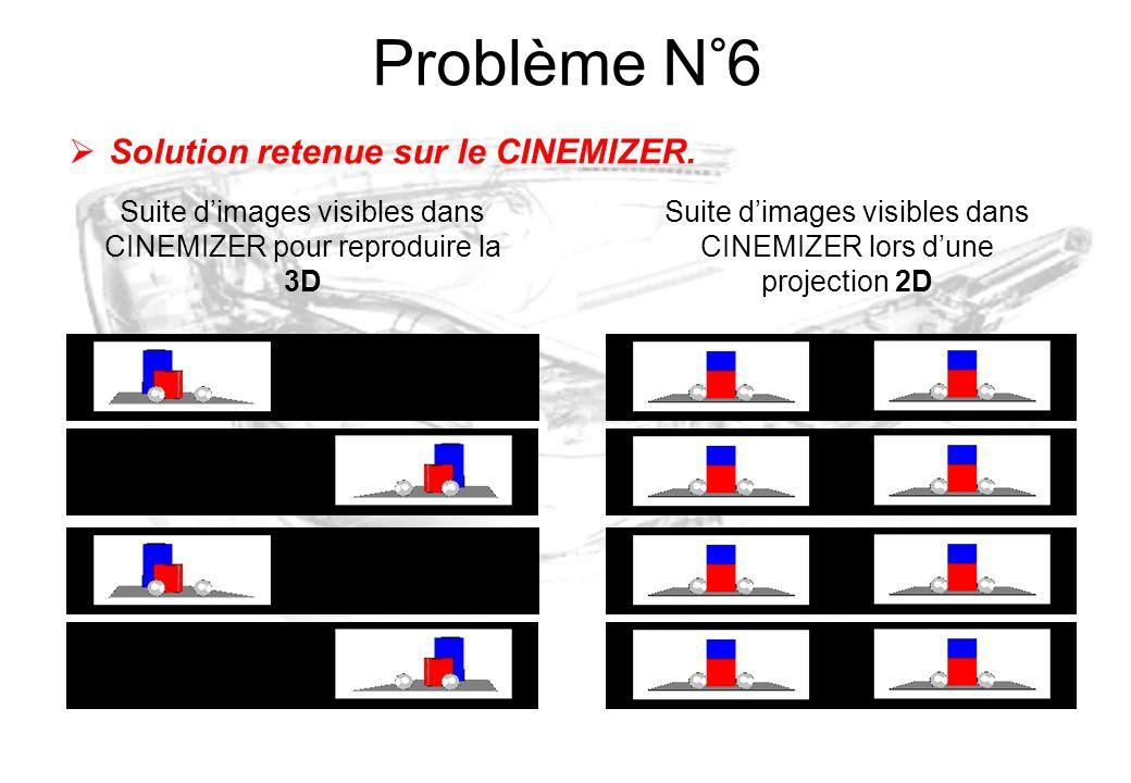  Solution retenue sur le CINEMIZER. Suite d'images visibles dans CINEMIZER pour reproduire la 3D Suite d'images visibles dans CINEMIZER lors d'une pr