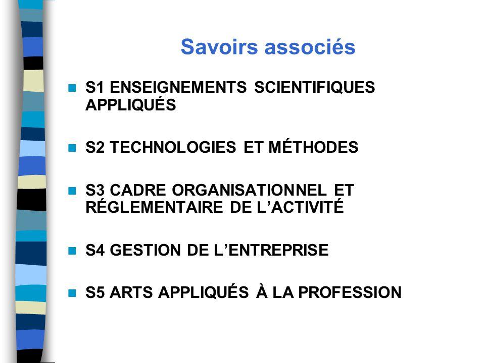 Savoirs associés S1 ENSEIGNEMENTS SCIENTIFIQUES APPLIQUÉS S2 TECHNOLOGIES ET MÉTHODES S3 CADRE ORGANISATIONNEL ET RÉGLEMENTAIRE DE L'ACTIVITÉ S4 GESTION DE L'ENTREPRISE S5 ARTS APPLIQUÉS À LA PROFESSION