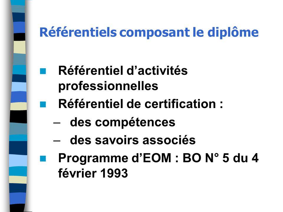 Référentiels composant le diplôme Référentiel d'activités professionnelles Référentiel de certification : –des compétences –des savoirs associés Programme d'EOM : BO N° 5 du 4 février 1993