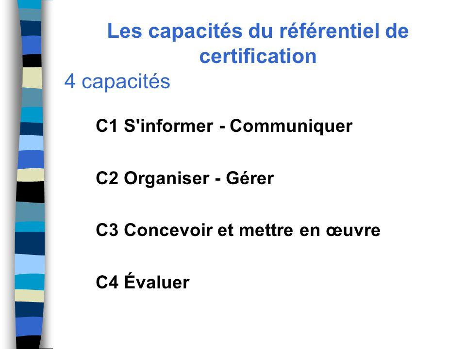 Les capacités du référentiel de certification 4 capacités C1 S informer - Communiquer C2 Organiser - Gérer C3 Concevoir et mettre en œuvre C4 Évaluer