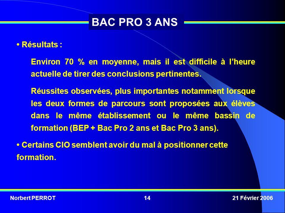 Norbert PERROT 21 Février 200614 BAC PRO 3 ANS Résultats : Environ 70 % en moyenne, mais il est difficile à l'heure actuelle de tirer des conclusions