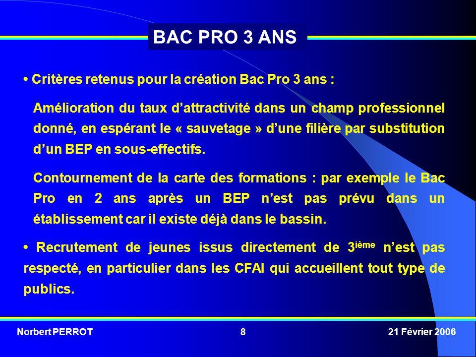 Norbert PERROT 21 Février 20068 BAC PRO 3 ANS Critères retenus pour la création Bac Pro 3 ans : Amélioration du taux d'attractivité dans un champ prof