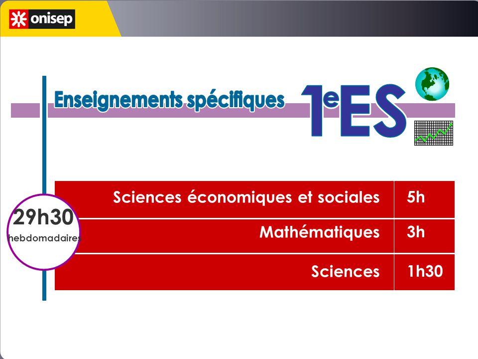 5h 3h 1h30 Sciences économiques et sociales Mathématiques Sciences 29h30 hebdomadaires