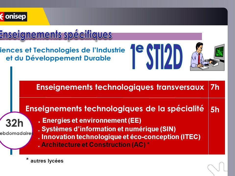 La voie générale Enseignements technologiques transversaux Enseignements technologiques de la spécialité.