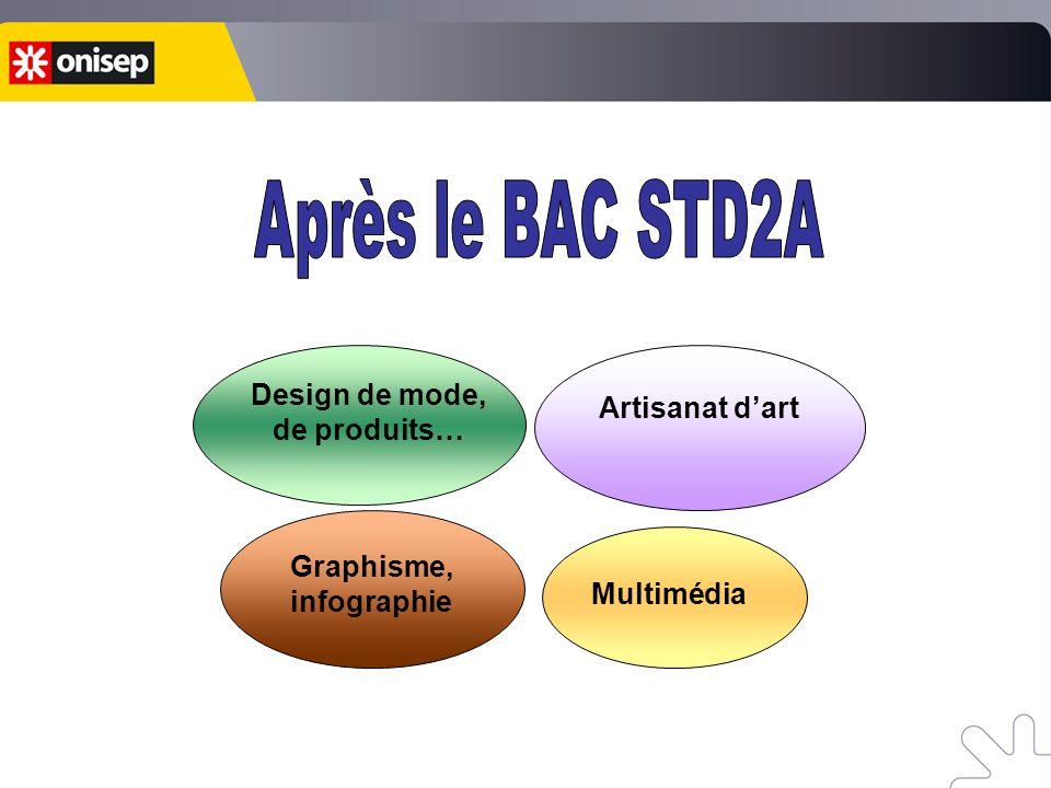 Design de mode, de produits… Artisanat d'art Graphisme, infographie Multimédia