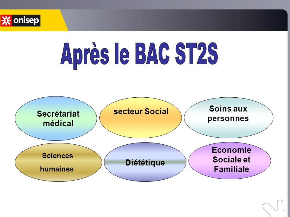 Economie Sociale et Familiale Soins aux personnes Diététique secteur Social Secrétariat médical Sciences humaines