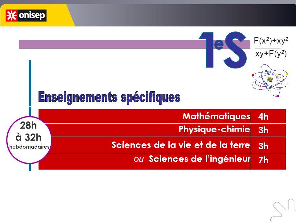 Mathématiques Physique-chimie Sciences de la vie et de la terre ou Sciences de l'ingénieur 4h 3h 7h F(x 2 )+xy 2 xy+F(y 2 ) 28h à 32h hebdomadaires