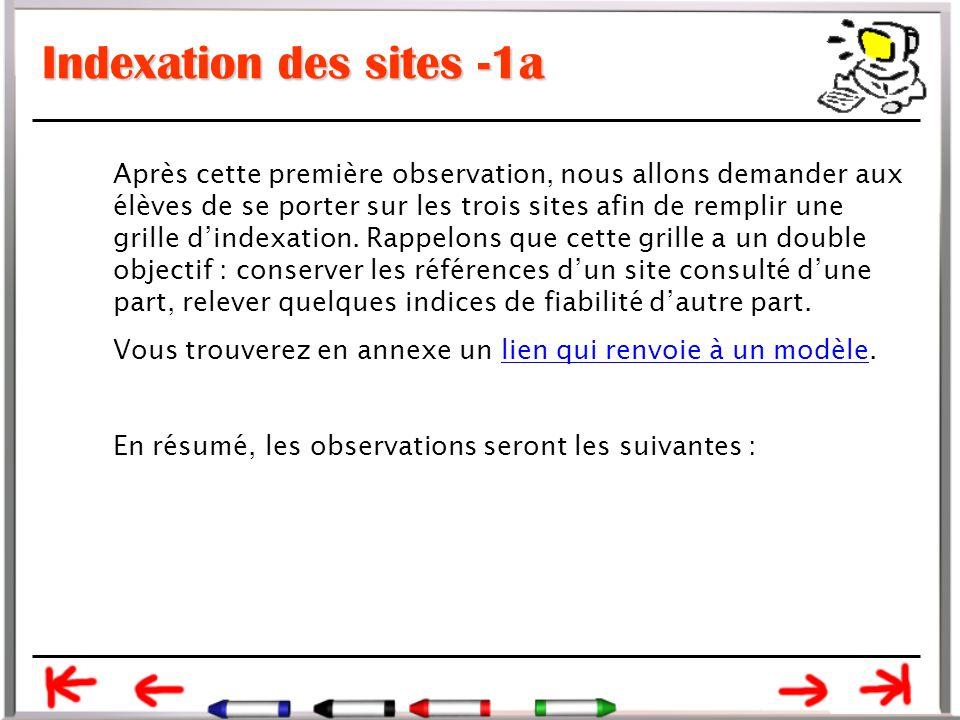Indexation des sites -1a Après cette première observation, nous allons demander aux élèves de se porter sur les trois sites afin de remplir une grille d'indexation.