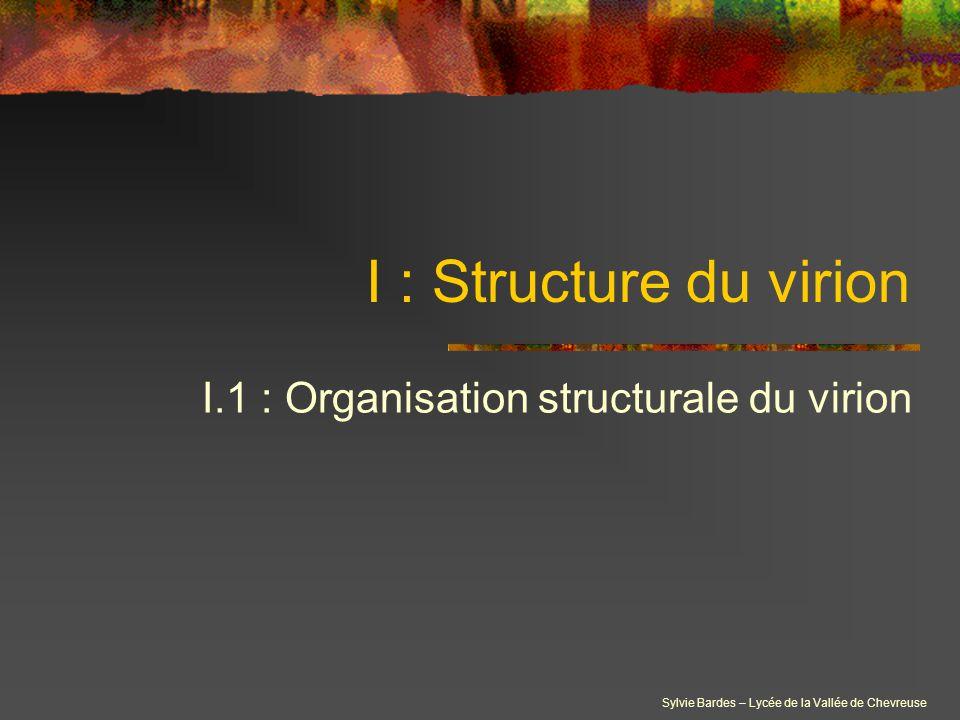 Sylvie Bardes – Lycée de la Vallée de Chevreuse I : Structure du virion I.1 : Organisation structurale du virion
