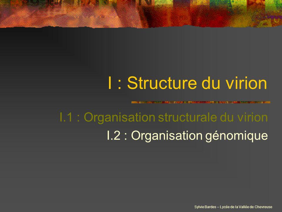 Sylvie Bardes – Lycée de la Vallée de Chevreuse I : Structure du virion I.1 : Organisation structurale du virion I.2 : Organisation génomique