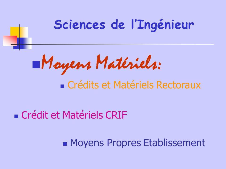 Sciences de l'Ingénieur Moyens Matériels: Crédit et Matériels CRIF Crédits et Matériels Rectoraux Moyens Propres Etablissement