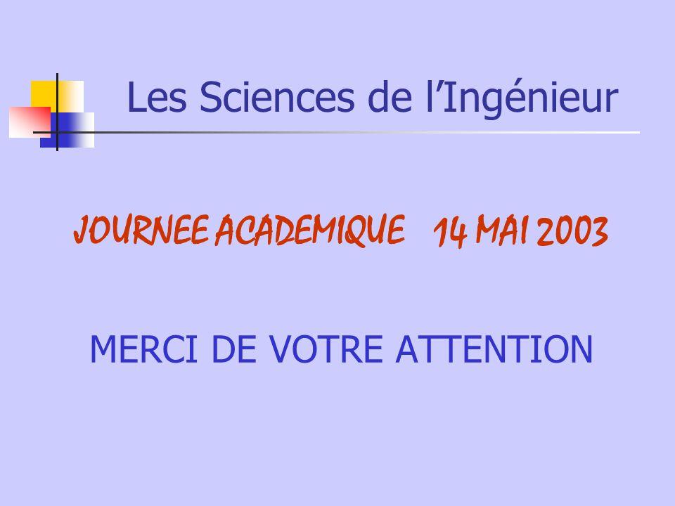 Les Sciences de l'Ingénieur JOURNEE ACADEMIQUE 14 MAI 2003 MERCI DE VOTRE ATTENTION