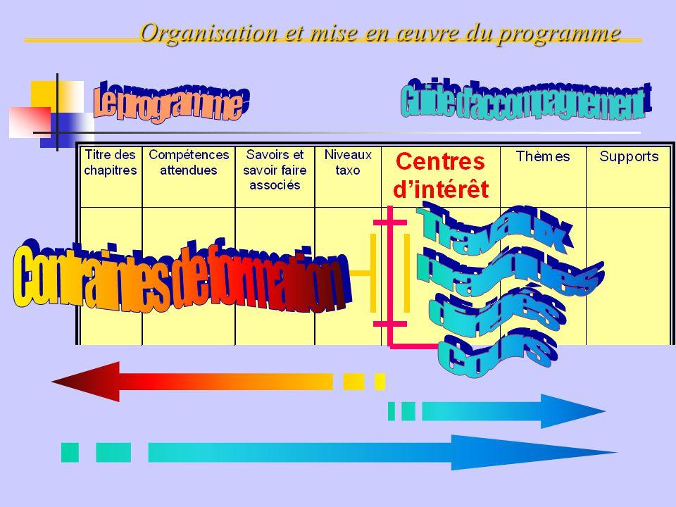 Organisation et mise en œuvre du programme