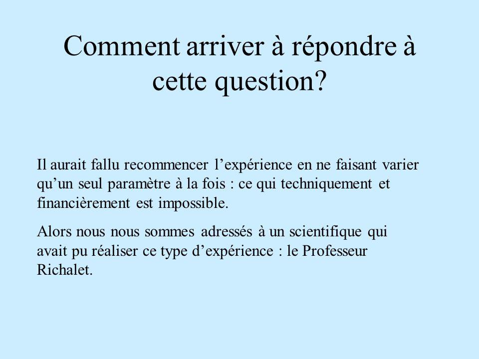 Comment arriver à répondre à cette question? Il aurait fallu recommencer l'expérience en ne faisant varier qu'un seul paramètre à la fois : ce qui tec