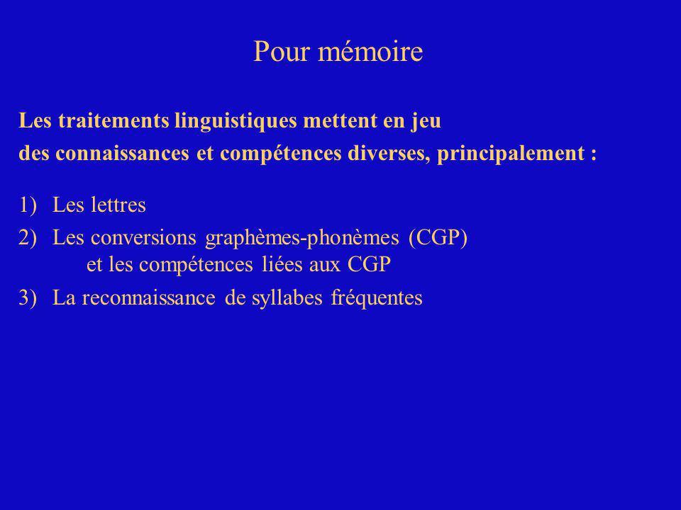 Les traitements linguistiques mettent en jeu des connaissances et compétences diverses, principalement : 1)Les lettres 2)Les conversions graphèmes-phonèmes (CGP) et les compétences liées aux CGP Pour mémoire