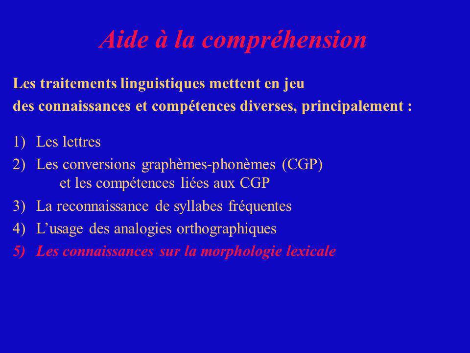 Les traitements linguistiques mettent en jeu des connaissances et compétences diverses, principalement : 1)Les lettres 2)Les conversions graphèmes-phonèmes (CGP) et les compétences liées aux CGP 3)La reconnaissance de syllabes fréquentes 4)L'usage des analogies orthographiques Pour mémoire