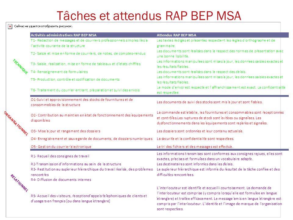 Tâches et attendus RAP BEP MSA