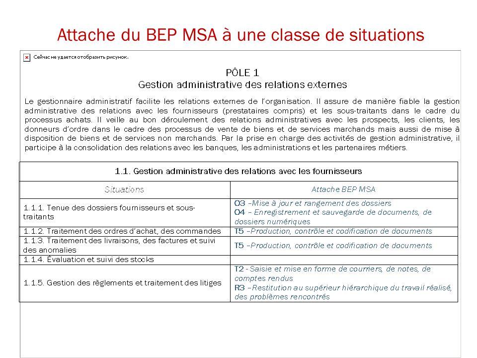 Attache du BEP MSA à une classe de situations