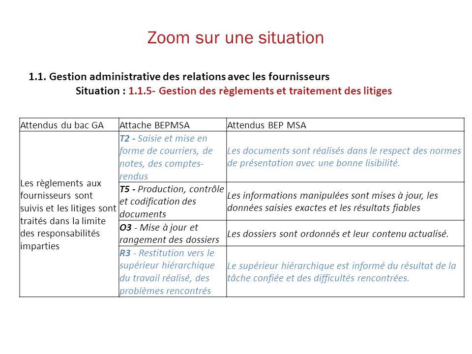 Zoom sur une situation 1.1. Gestion administrative des relations avec les fournisseurs Situation : 1.1.5- Gestion des règlements et traitement des lit