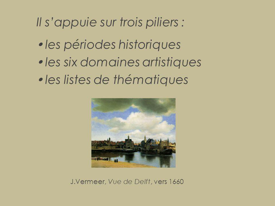 Il s'appuie sur trois piliers :  les périodes historiques  les six domaines artistiques  les listes de thématiques J.Vermeer, Vue de Delft, vers 16