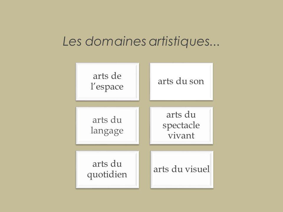 Les domaines artistiques... arts de l'espace arts du son arts du langage arts du spectacle vivant arts du quotidien arts du visuel