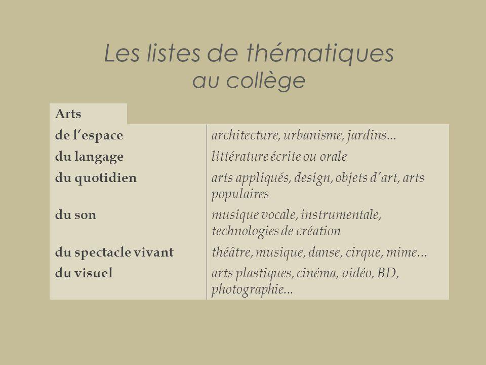 Les listes de thématiques au collège de l'espace architecture, urbanisme, jardins... du langage littérature écrite ou orale du quotidien arts appliqué