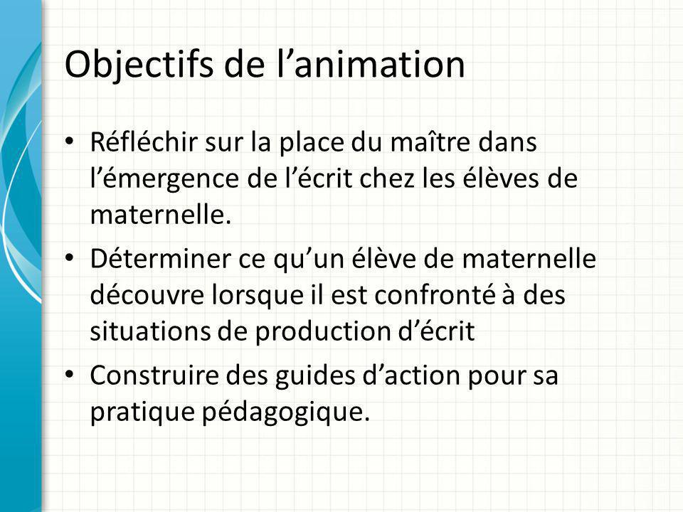 Objectifs de l'animation Réfléchir sur la place du maître dans l'émergence de l'écrit chez les élèves de maternelle. Déterminer ce qu'un élève de mate