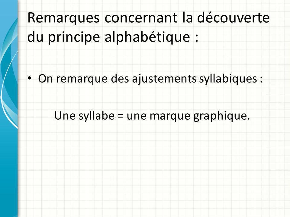 Remarques concernant la découverte du principe alphabétique : On remarque des ajustements syllabiques : Une syllabe = une marque graphique.