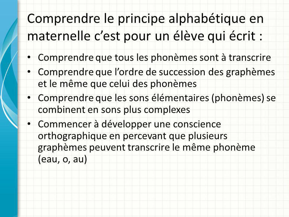 Comprendre le principe alphabétique en maternelle c'est pour un élève qui écrit : Comprendre que tous les phonèmes sont à transcrire Comprendre que l'