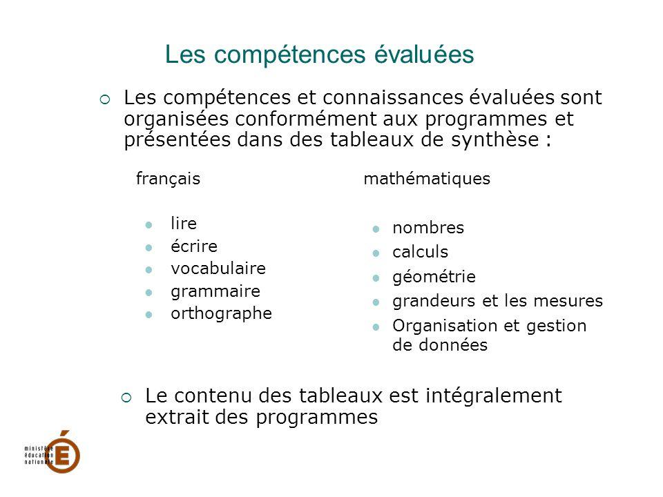 Les compétences évaluées  Les compétences et connaissances évaluées sont organisées conformément aux programmes et présentées dans des tableaux de sy