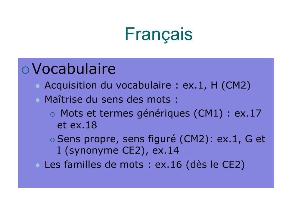 Français  Vocabulaire Acquisition du vocabulaire : ex.1, H (CM2) Maîtrise du sens des mots :  Mots et termes génériques (CM1) : ex.17 et ex.18  Sens propre, sens figuré (CM2): ex.1, G et I (synonyme CE2), ex.14 Les familles de mots : ex.16 (dès le CE2)