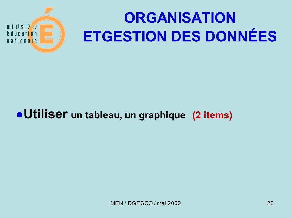 20 ORGANISATION ETGESTION DES DONNÉES ●Utiliser un tableau, un graphique (2 items) MEN / DGESCO / mai 2009
