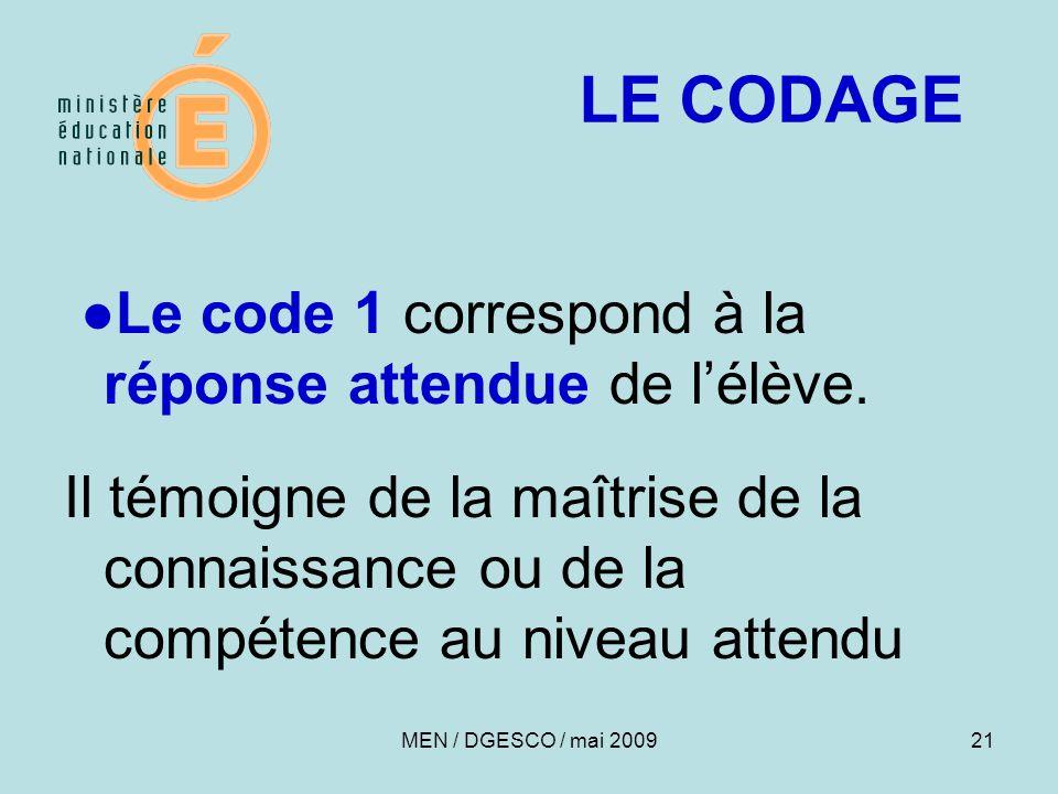 21 LE CODAGE ●Le code 1 correspond à la réponse attendue de l'élève. Il témoigne de la maîtrise de la connaissance ou de la compétence au niveau atten