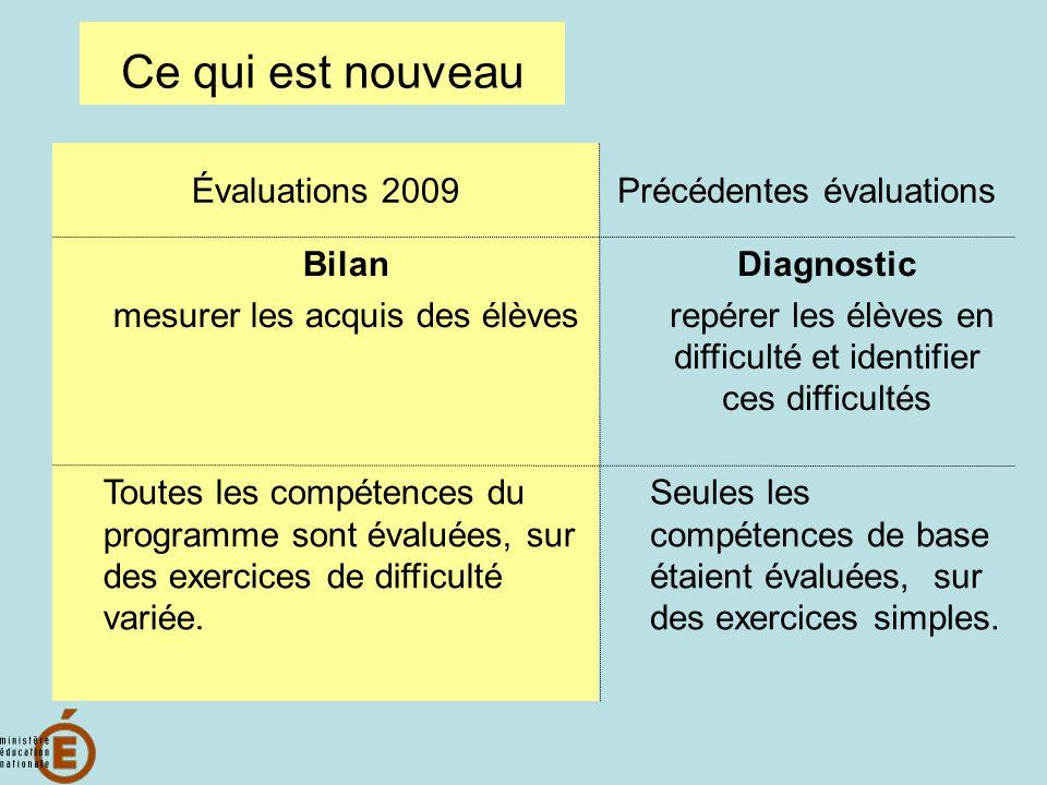 Ce qui est nouveau Évaluations 2009Précédentes évaluations Bilan mesurer les acquis des élèves Diagnostic repérer les élèves en difficulté et identifi
