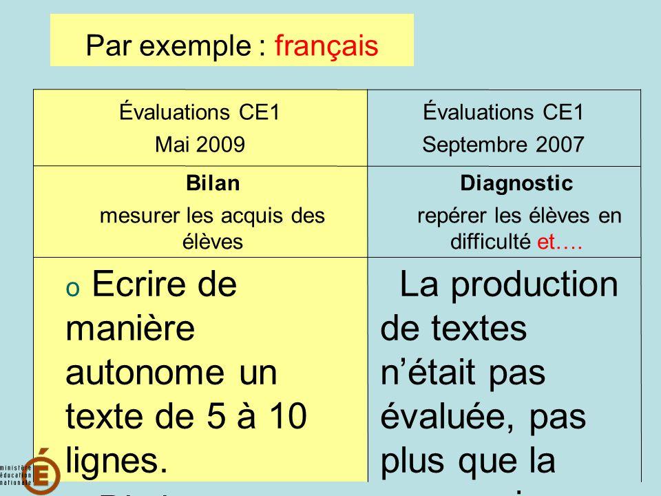 36 Calendrier Les évaluations CE1 se dérouleront à partir du ….