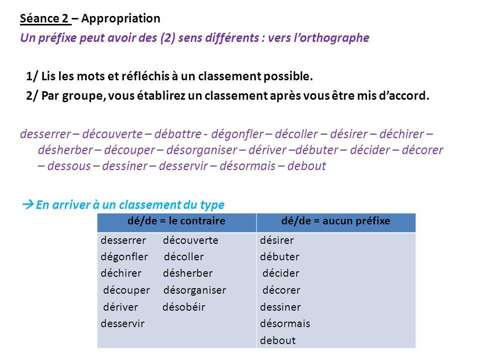 Séance 2 – Appropriation Un préfixe peut avoir des (2) sens différents : vers l'orthographe 1/ Lis les mots et réfléchis à un classement possible. 2/
