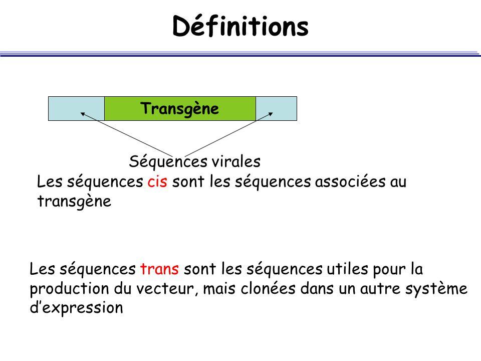 Définitions Transgène Séquences virales Les séquences cis sont les séquences associées au transgène Les séquences trans sont les séquences utiles pour