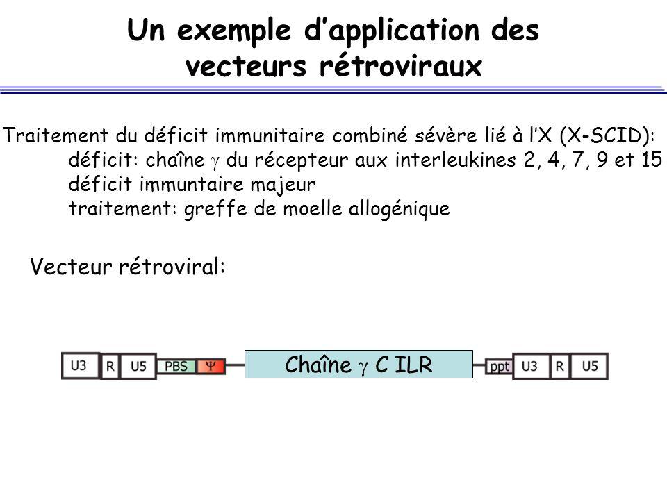 Un exemple d'application des vecteurs rétroviraux Traitement du déficit immunitaire combiné sévère lié à l'X (X-SCID): déficit: chaîne  du récepteur