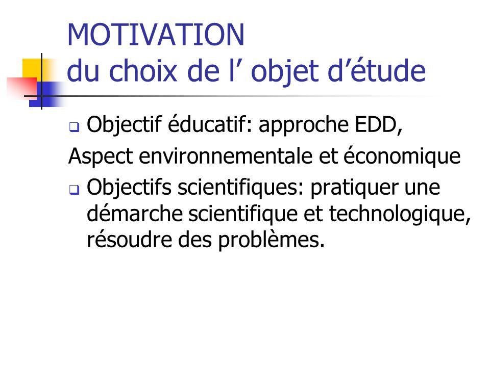 MOTIVATION du choix de l' objet d'étude  Objectif éducatif: approche EDD, Aspect environnementale et économique  Objectifs scientifiques: pratiquer