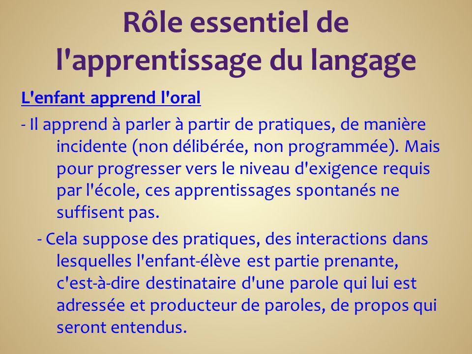 Rôle essentiel de l apprentissage du langage L enfant apprend l oral - Il apprend à parler à partir de pratiques, de manière incidente (non délibérée, non programmée).
