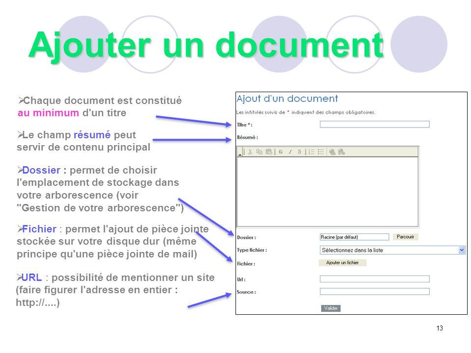 Ajouter un document  Dossier : permet de choisir l'emplacement de stockage dans votre arborescence (voir