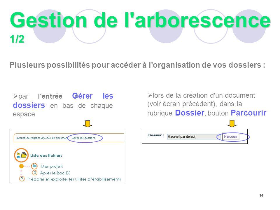 Gestion de l'arborescence 1/2 Plusieurs possibilités pour accéder à l'organisation de vos dossiers :  lors de la création d'un document (voir écran p