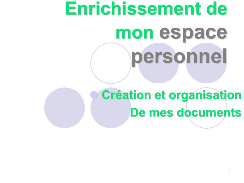 Enrichissement de mon espace personnel 9 Création et organisation Création et organisation De mes documents