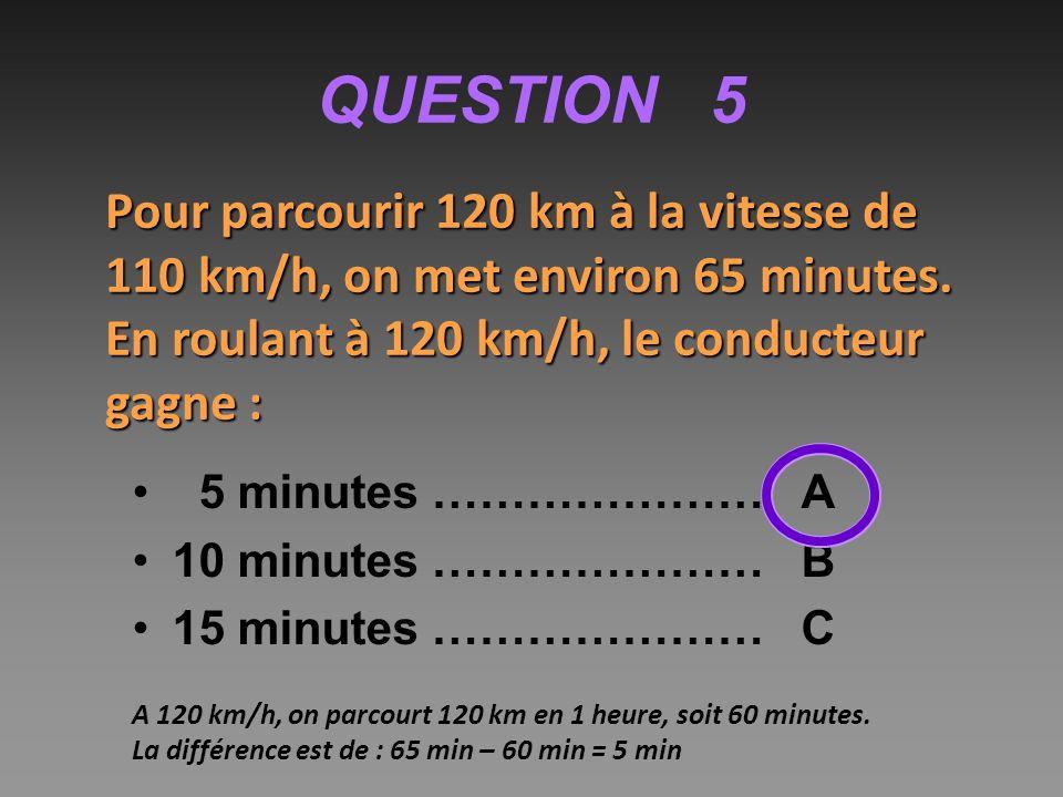QUESTION 5 5 minutes ………………… A 10 minutes ………………… B 15 minutes ………………… C Pour parcourir 120 km à la vitesse de 110 km/h, on met environ 65 minutes.
