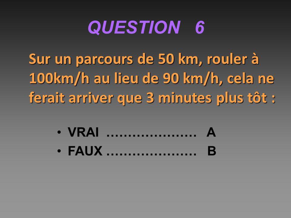 QUESTION 6 Sur un parcours de 50 km, rouler à 100km/h au lieu de 90 km/h, cela ne ferait arriver que 3 minutes plus tôt : VRAI ………………… A FAUX ………………… B