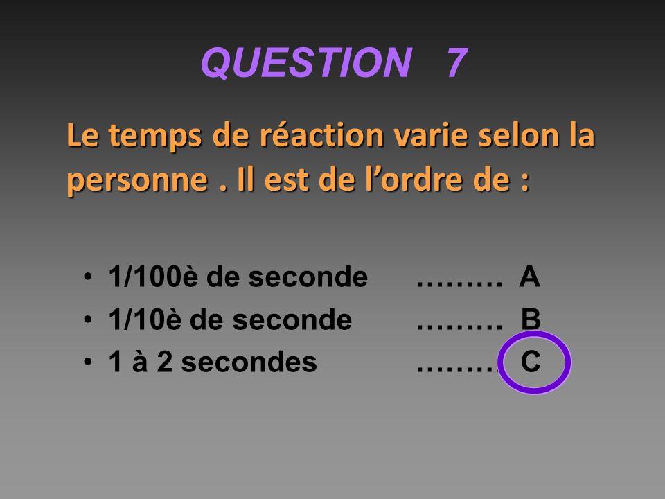 QUESTION 7 Le temps de réaction varie selon la personne.